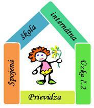 Spojená škola internátna Prievidza